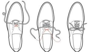 fungsi dua lubang pada sepatu